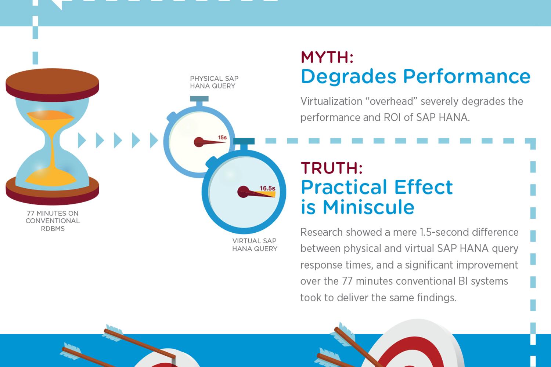 SAP HANA 5.jpg