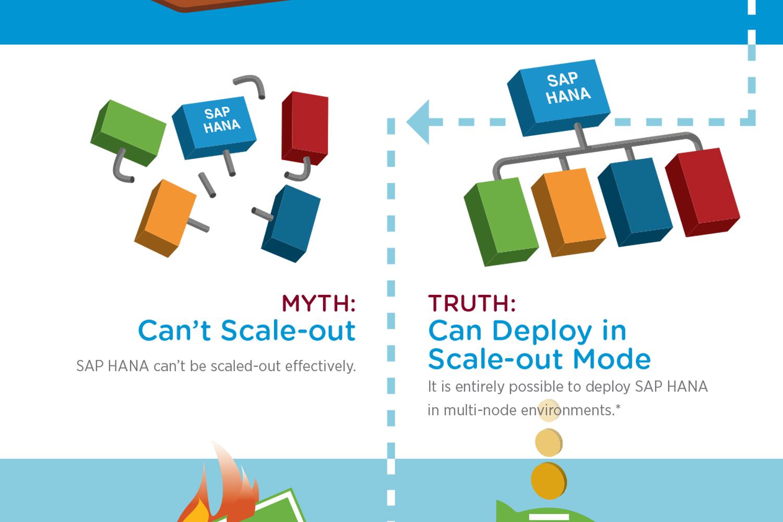 SAP HANA 9.jpg
