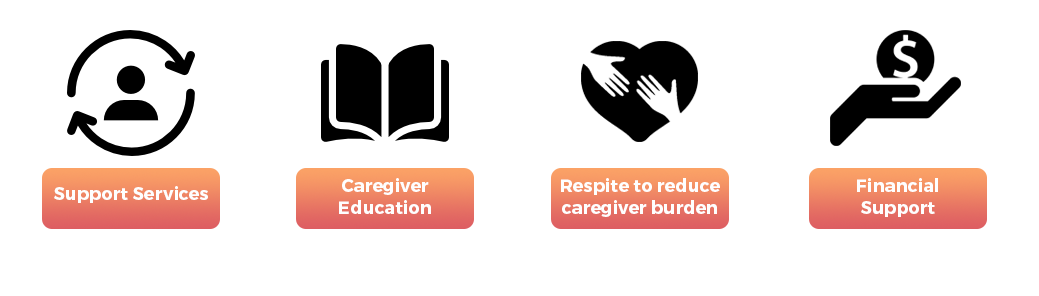 Ways to Alleviate Caregivers.png