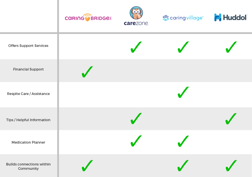 Competitor Analysis for phone app.png
