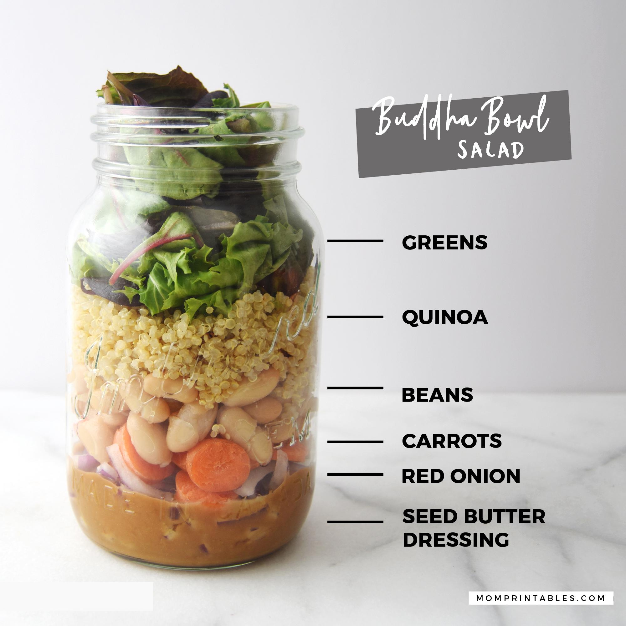 Mason Jar Salad - buddha bowl
