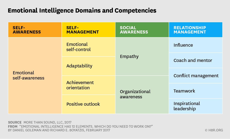 emotionalintelligence.png