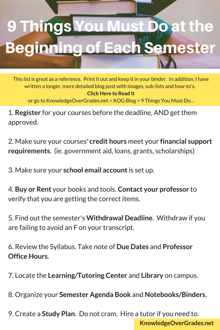 Checklist: 9 Things You Should Do at the Beginning of Each Semester - This checklist outlines 9 things to keep in mind at the beginning of a semester.There's also a more detailed article I've written on my blog you can read using the button below.Click Here to Read the Article