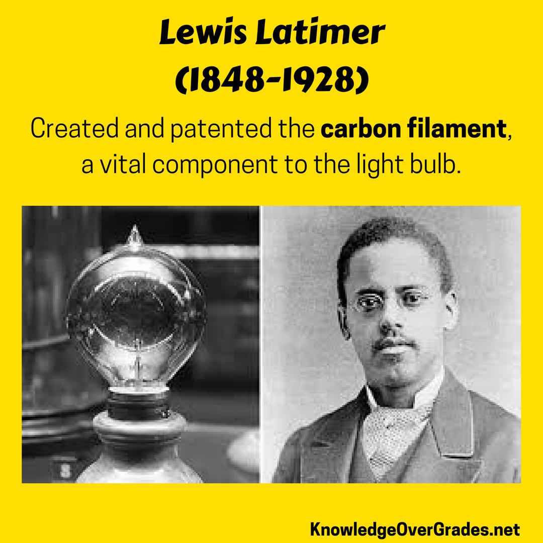 lewis-latimer_blacks-inventors-stem_knowledgeovergrades.net.png