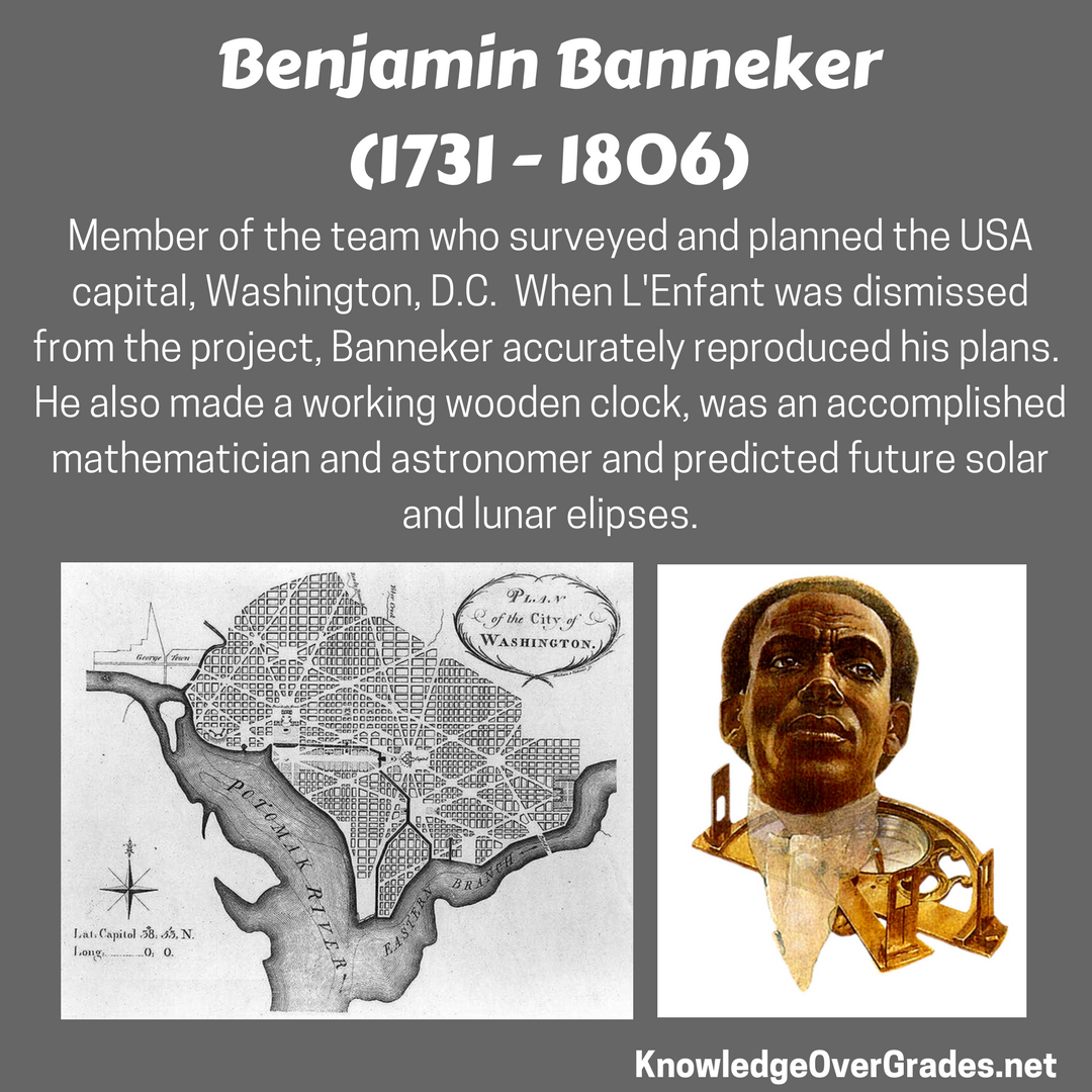 benjamin-banneker_black-inventors_knowledgeovergrades.net.png