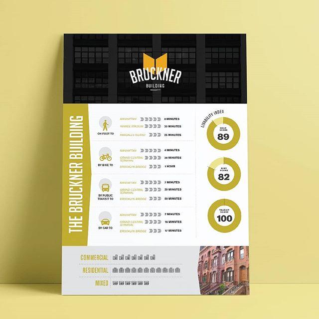 2017 | Branding & Repositioning Client: Savanna Project: Bruckner Asset: Logo & Branding . . . #RealEstate #ResidentialBusiness #Savanna#Logo #Logos #Branding #ReBrand#Broker #Brokerage #Digital #Publishing #Design #Digital #Graphics #DesignAgency #GraphicDesign #RealEstateSales #Leasing #OfferingMemorandum #Branding #RealEstateDesign#CommercialRealEstate #InvestmentSales #Project #SouthBronx #TheBronx #5boros #NYC #NewYorkCity