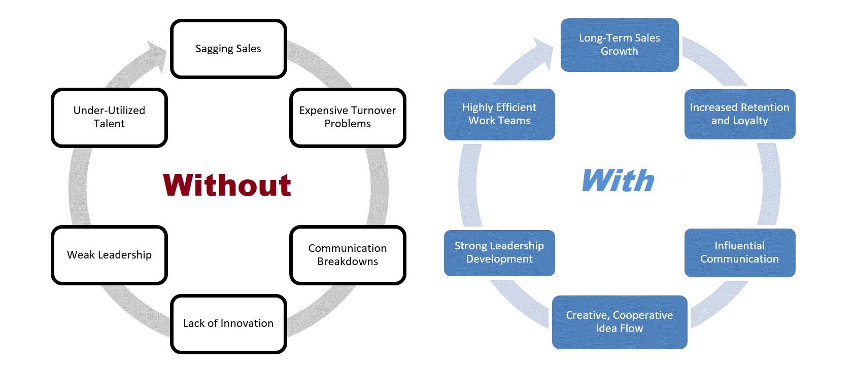 LeaderScripts.jpg