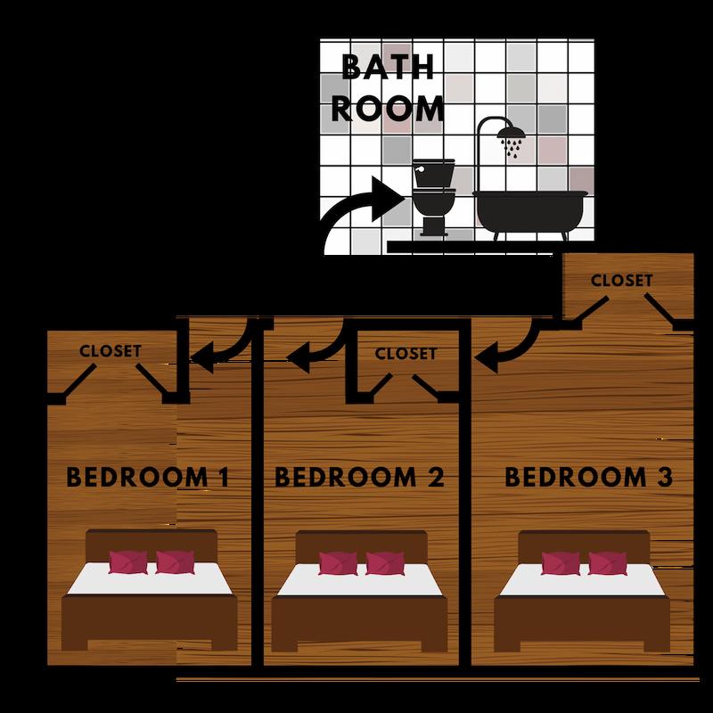 Second Floor - Master Bedroom with Closet2 Bedrooms with ClosetsLinen Closet Located in Hallway
