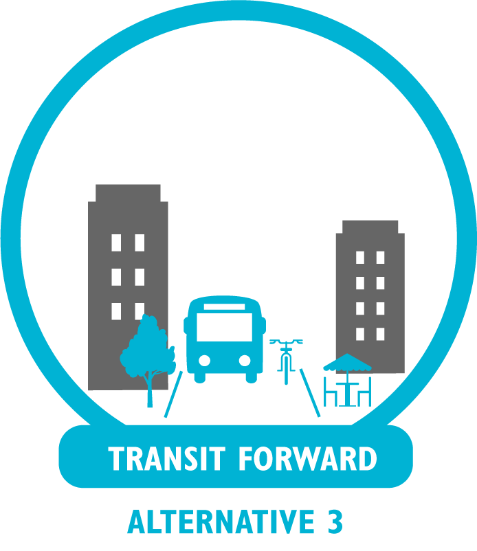 TransitForward_label.png