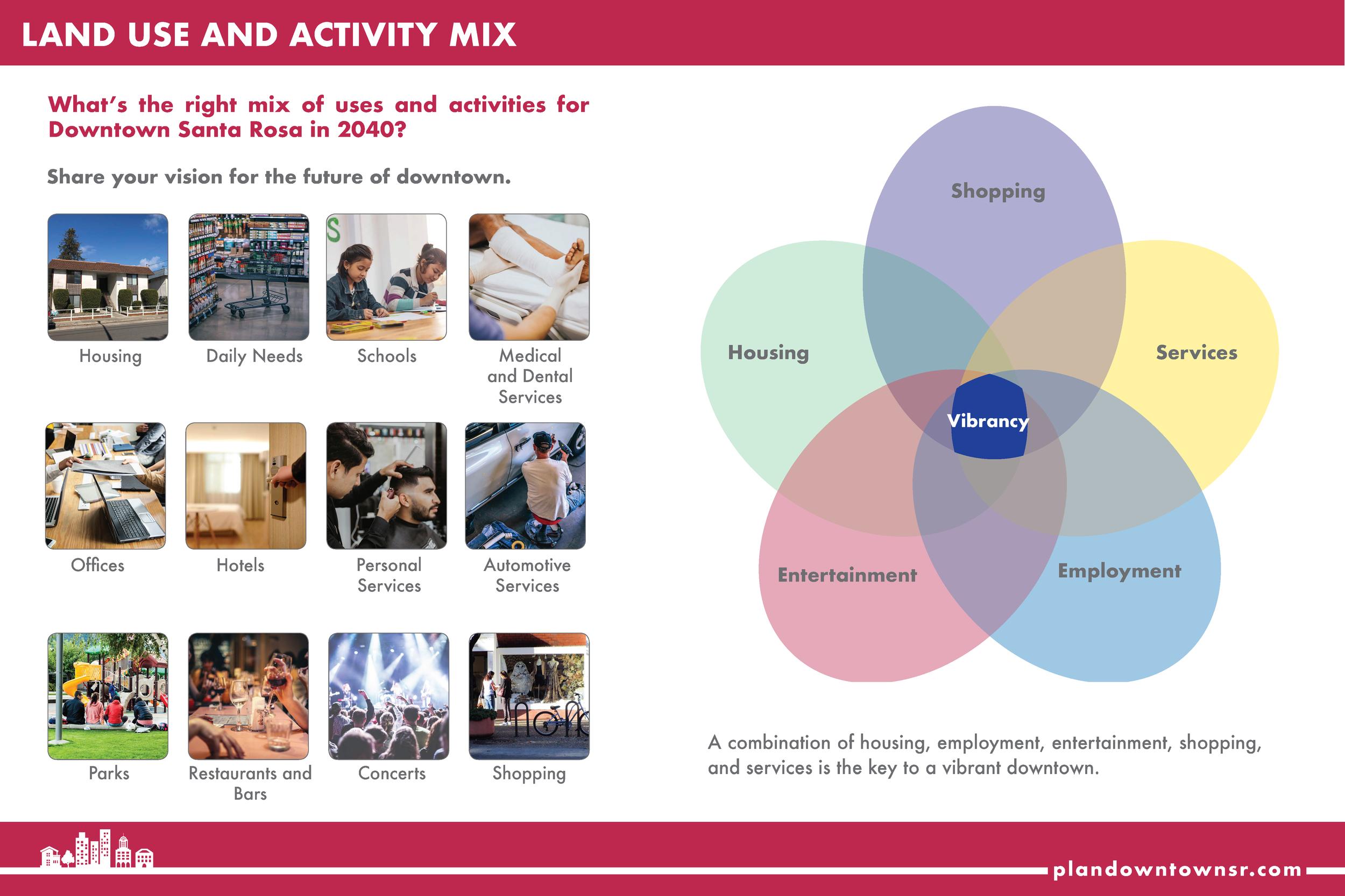 03b Land Use and Activity Mixsmall.png