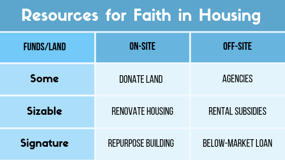 Resources for Faith in Housing.png