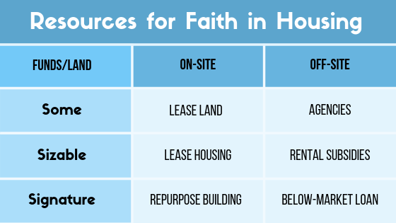 Resources for Faith in Housing (1).png