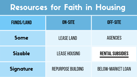 "This post is part of a series on Faith in Housing, a workshop for congregations to create affordable housing. ""From Breakfast To A $20 Million Endowment"" represents an  off-site  option for congregations with  sizable funding  accessible for affordable housing."