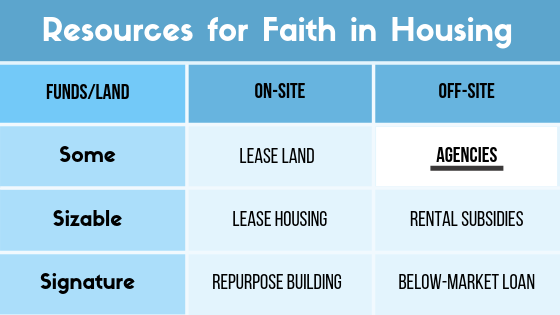 """This post is part of a series on Faith in Housing, a workshop for congregations to create affordable housing. """"Eviction Innovation and Faith Communities"""" represents an  off-site  option for congregations with  some funding  accessible for affordable housing."""