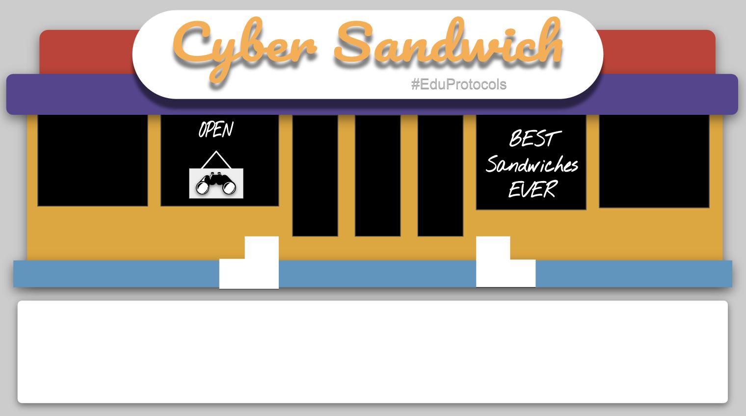 Cyber Sandwich Template — The EduProtocol Field Guide
