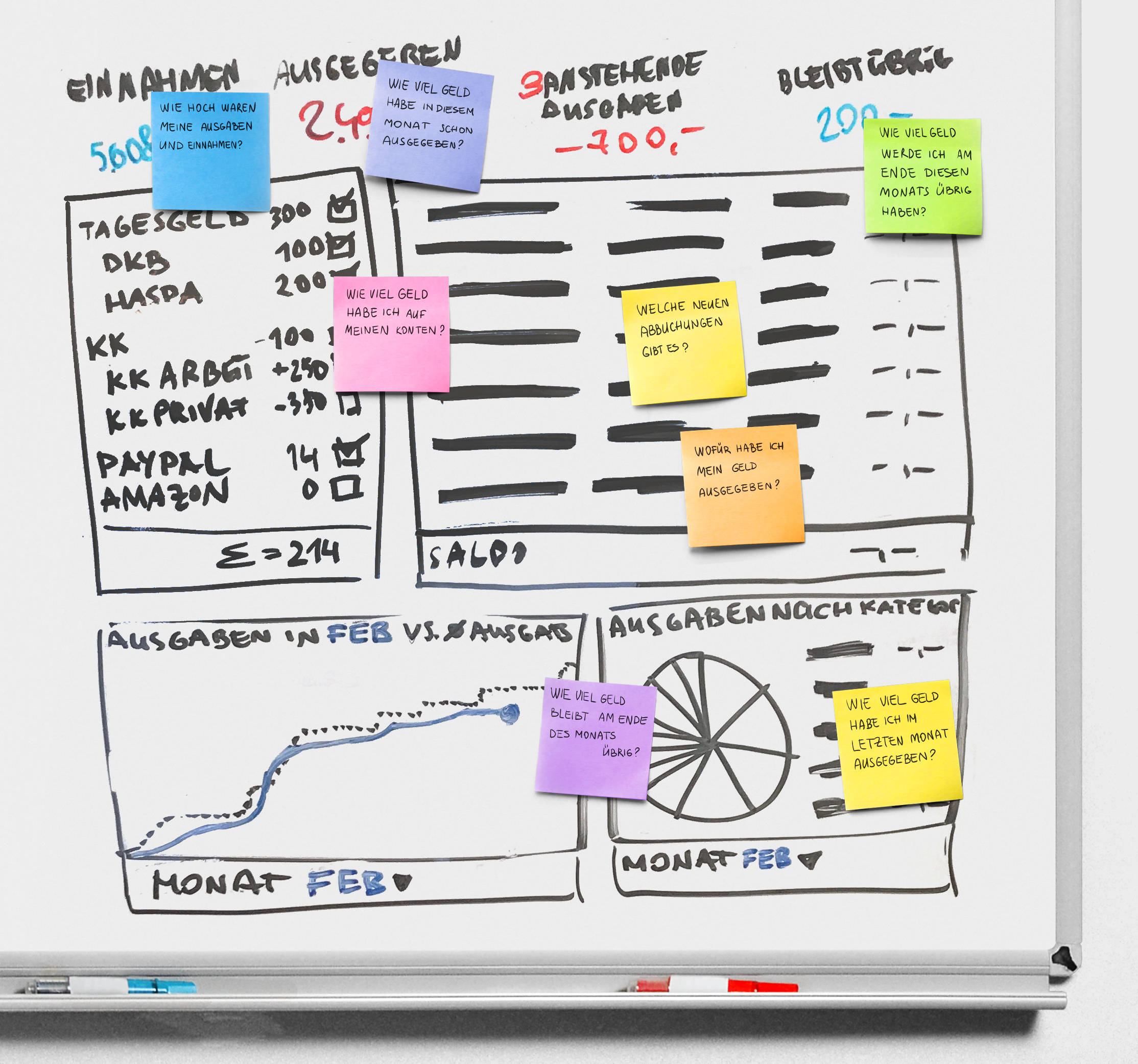 Whiteboard_Startseite_sticky-notes.png