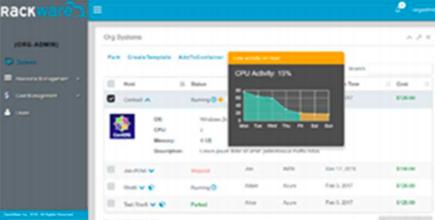 RackWare Activity Monitoring