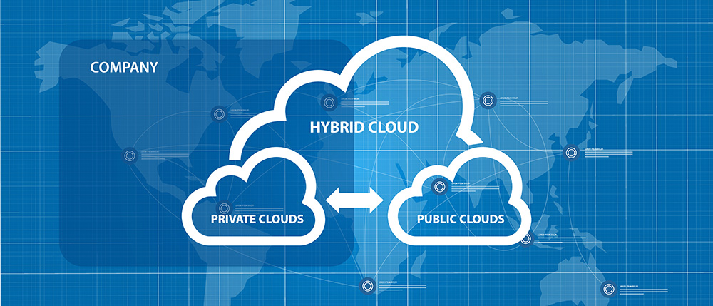 Hybrid Cloud Management Solutions