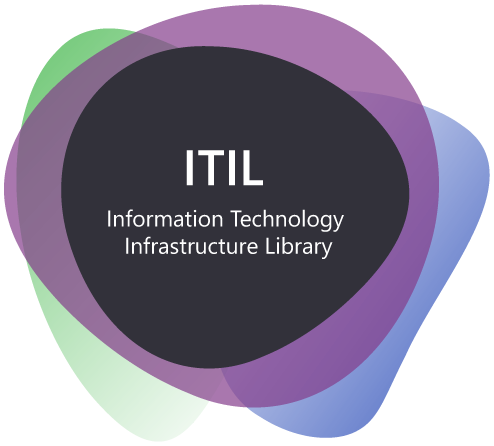 ITIL is the most widespread and globally used framework for IT Service Management.