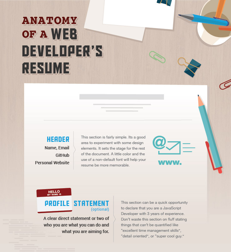 Anatomy of a Web Developer's Resume - Featured on Instant Shift, this infographic provides a basic overview of the key points web developers need to land a job in this industry.Researched and written by Nick ToscanoClick here to view full infographic