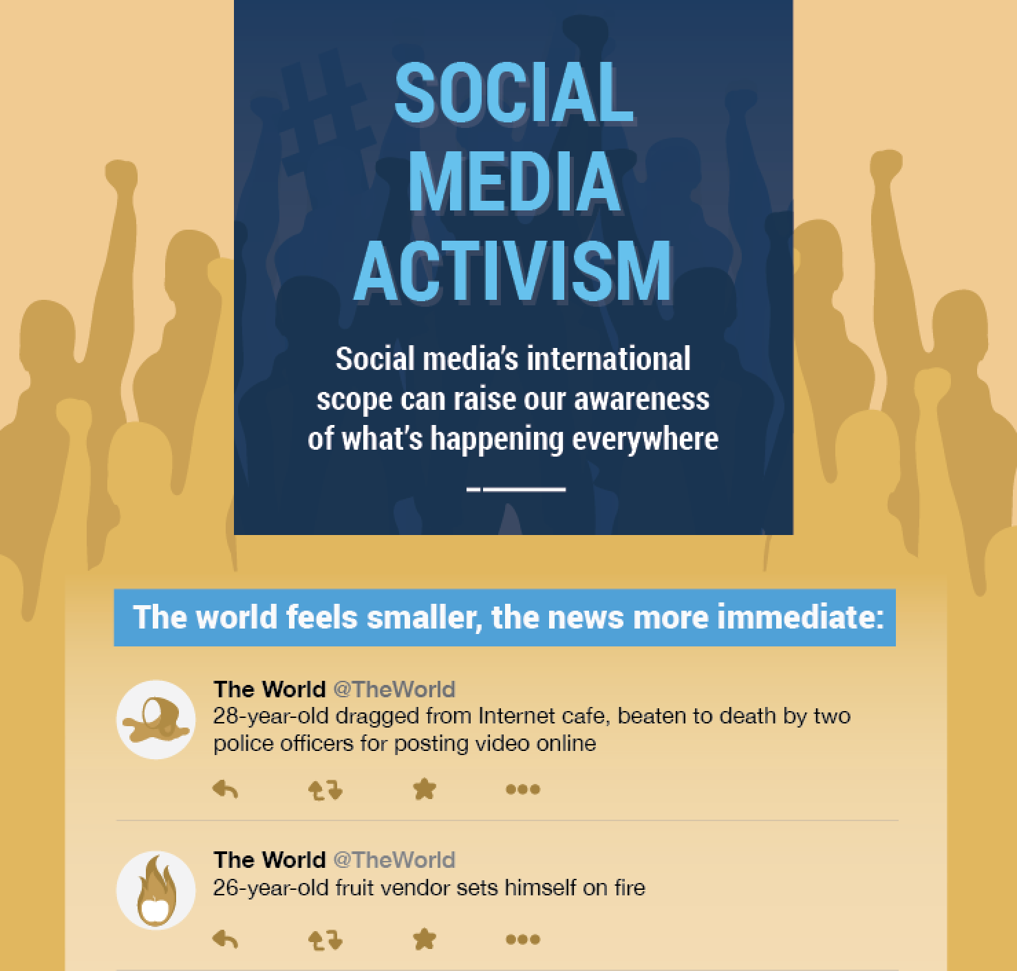 Social Media Activism:Power of the Hashtag - In honor of Black History Month, SkilledUp published a series of infographics highlighting the formation, unsung heroes and future of the civil rights movement.Researched and written by Anna CherryClick here to view full infographic