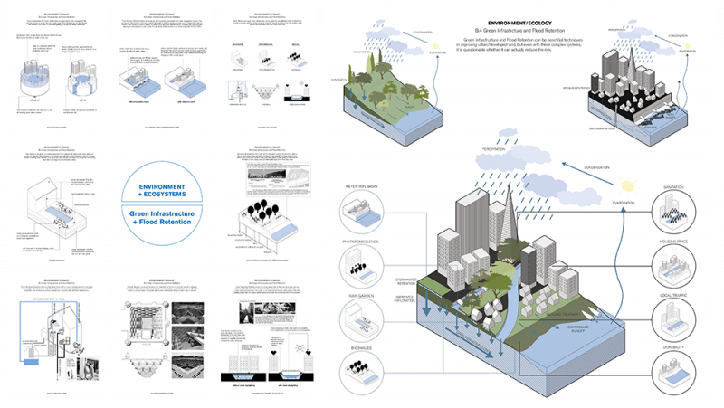 Environment + Ecosystems: Green Infrastructure and Flood Retention, by Bianca Lin