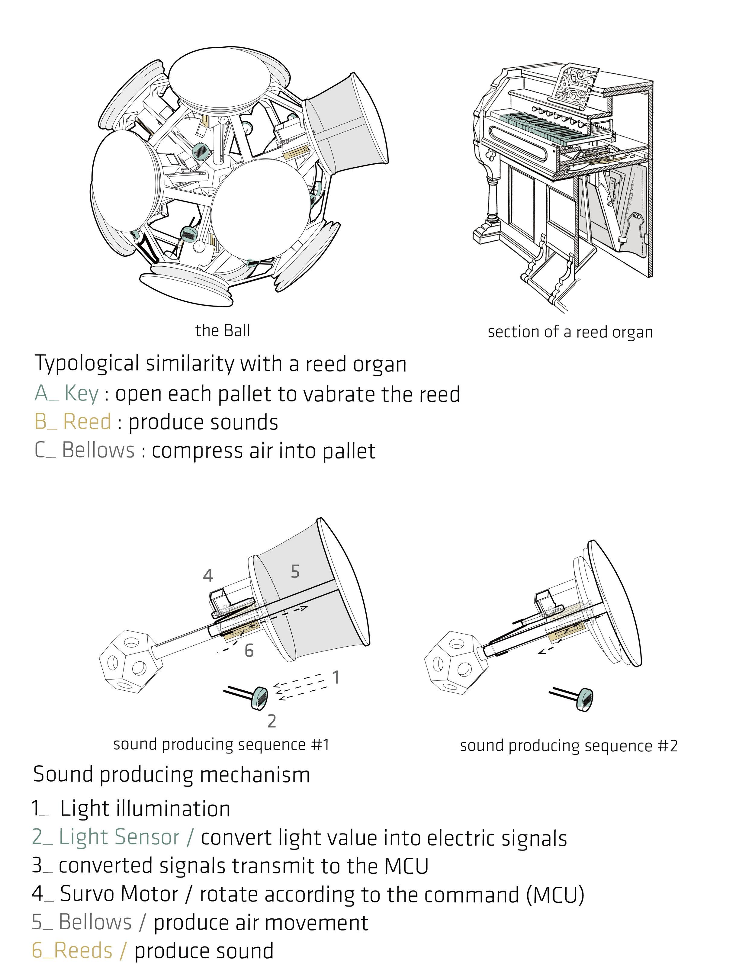 Instrument diagram.jpg