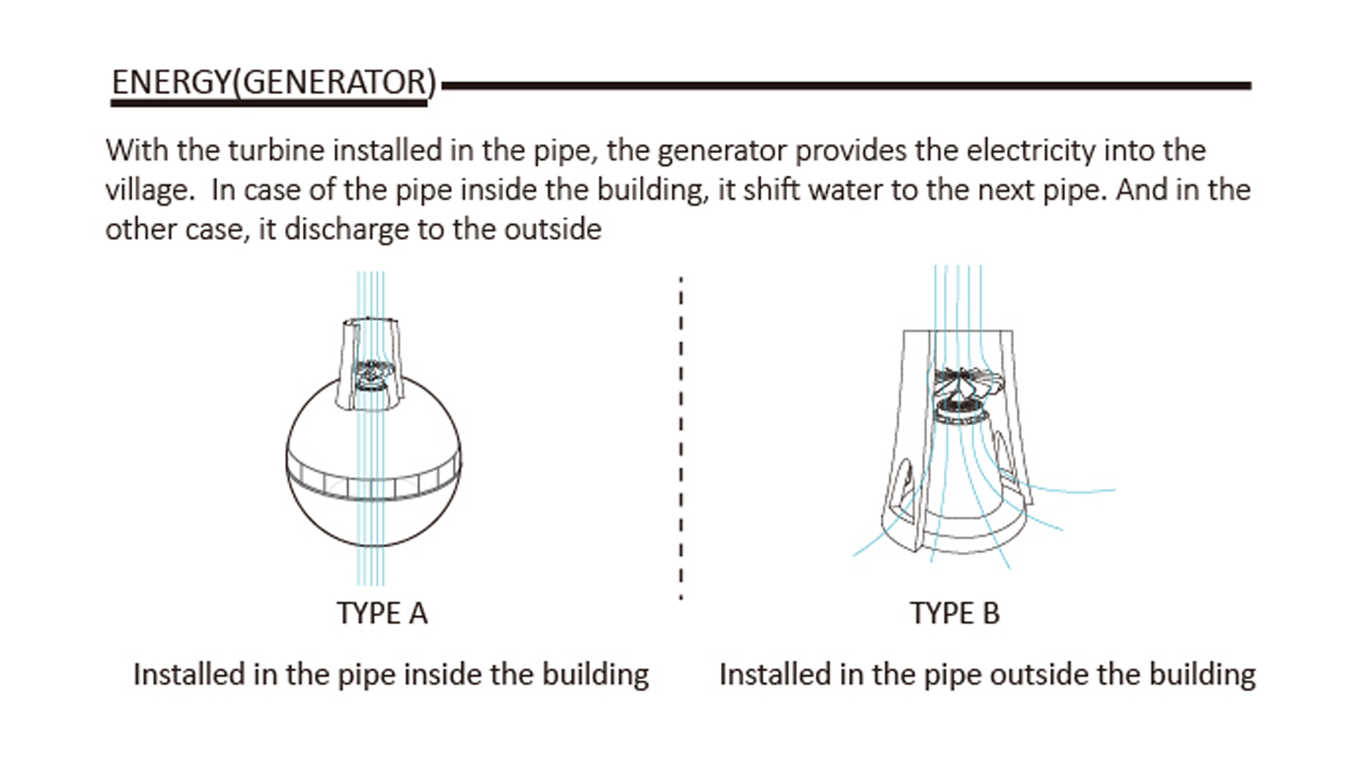 Pipe System diagram2.jpg