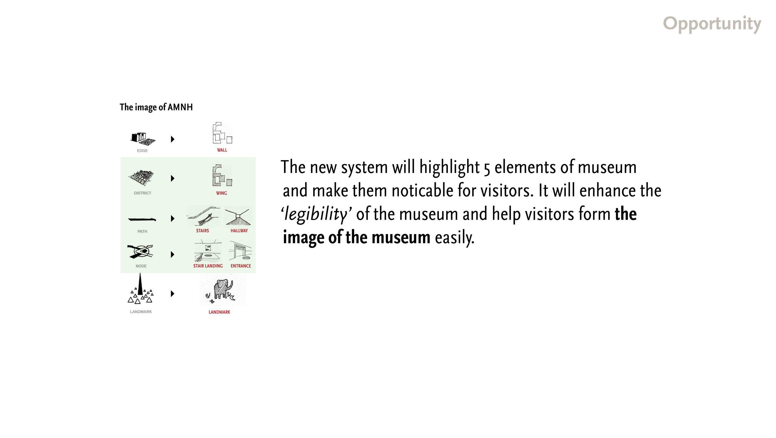 190519 AMNH Final Presentation_Page_34.jpg