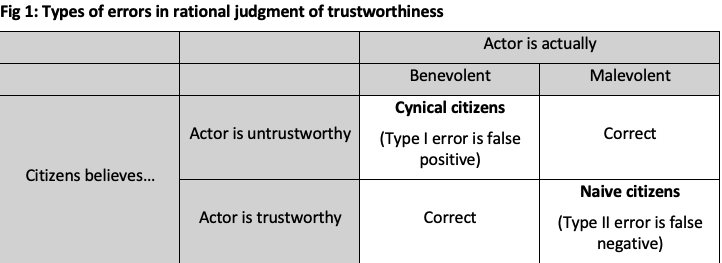 Types of errors.png