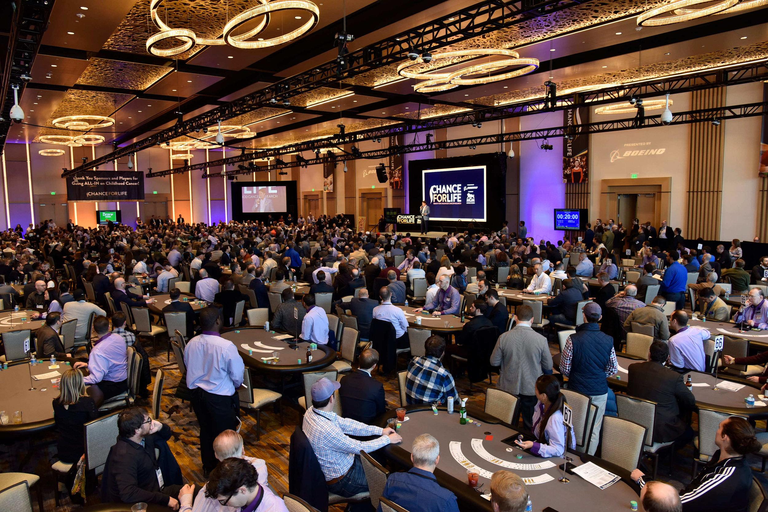 Mgm washington dc poker tournaments results