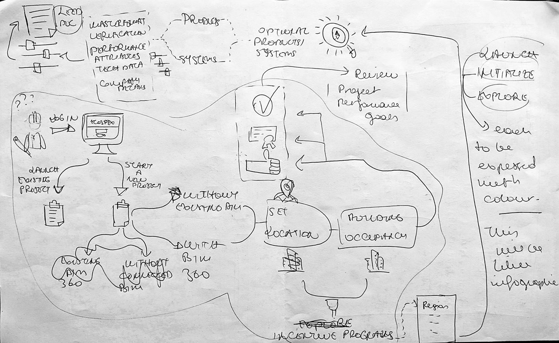 userflowSketch.jpg