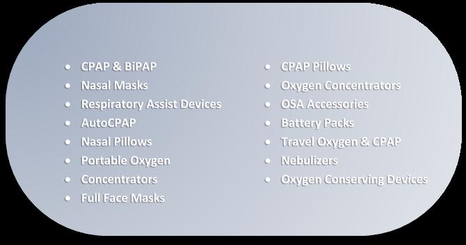 Equipment Options.png