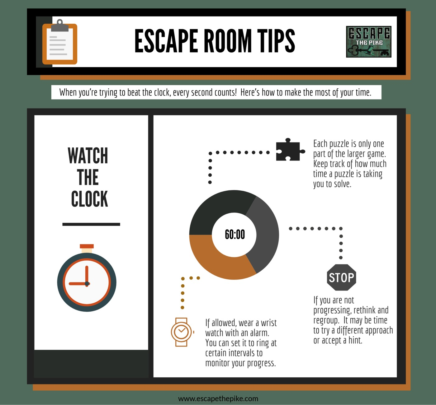Tip #2- In an escape room, you are in a race against the clock. How long is too long to spend on one puzzle? Your Game Master understands how long it will take you to progress through the room. Utilize them as a resource to help you master the game. Ask for feedback about how much time something is taking. Ask if they think you need a hint. Make sure that you do not become so focused on one thing that you lose sight of the time and bigger picture.
