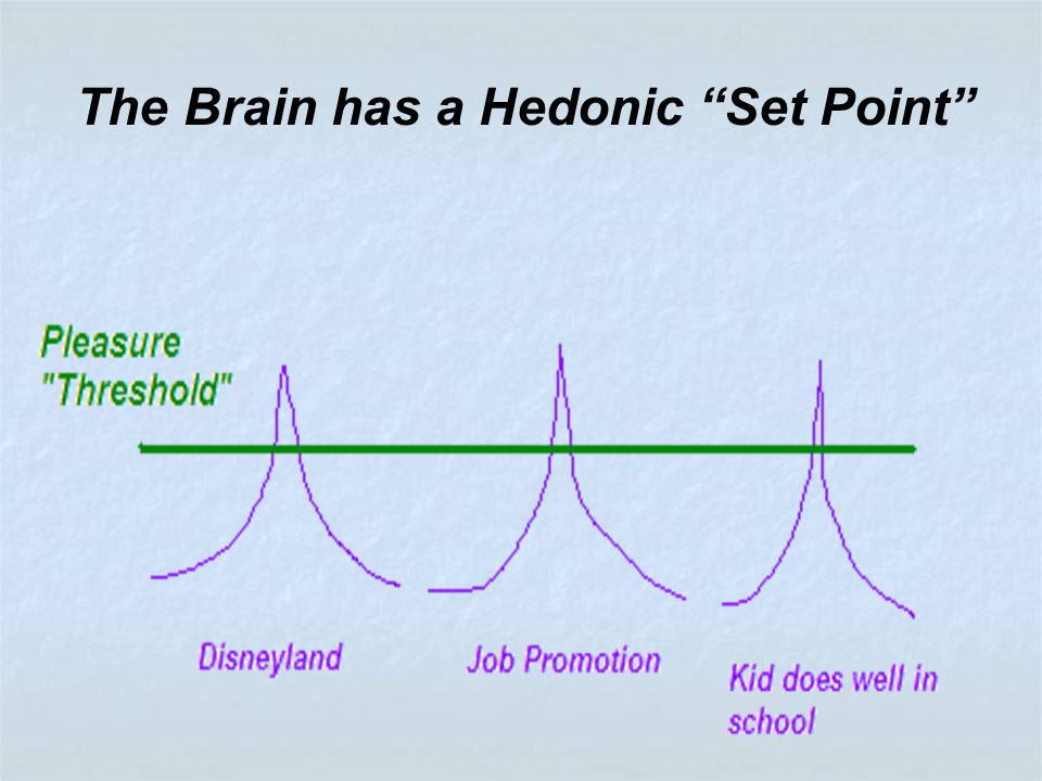 Hedonic set point. Kevin McCauley. Is addiction a disease?
