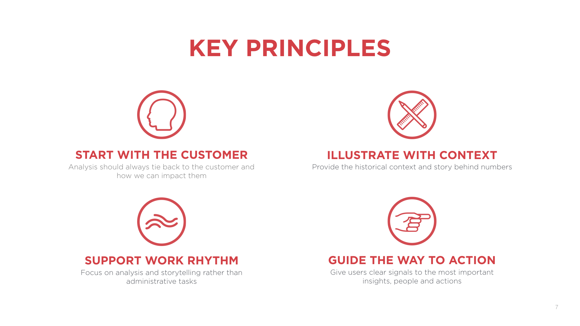 Defined design principles from user research