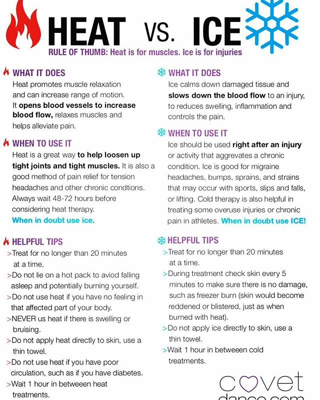 Love this, great info! Let me emphasize...when in doubt use ice, NOT heat! In most cases, a heating pads does more harm than good! #chiropractic #backinjury