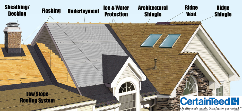 RoofSystemDiagram.jpg