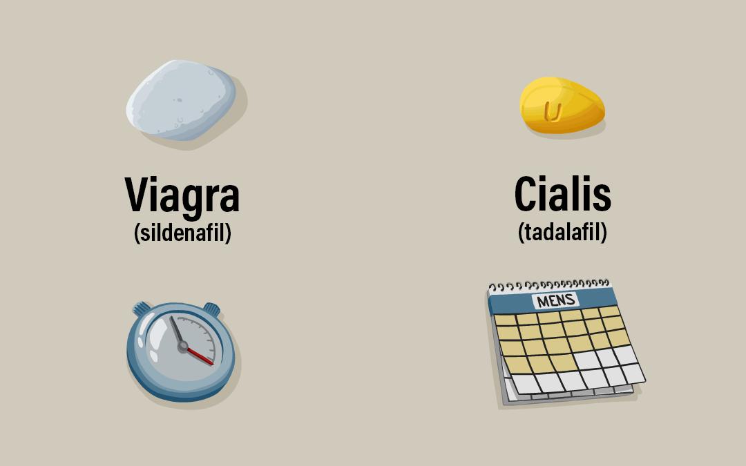 sildenafil-vs-tadalafil.png