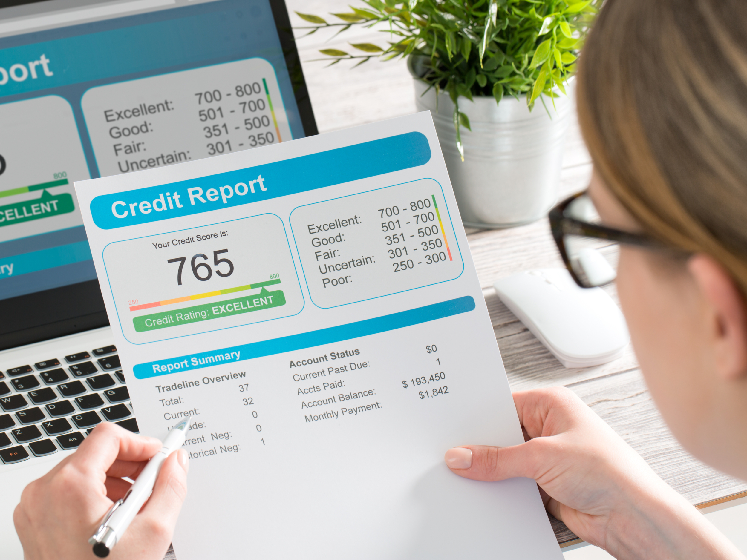 You want to make sure that your credit report is in tip-top shape - it dictates the quality of loans you can get. However, do you know what goes into a credit report? That's important information that you should know!