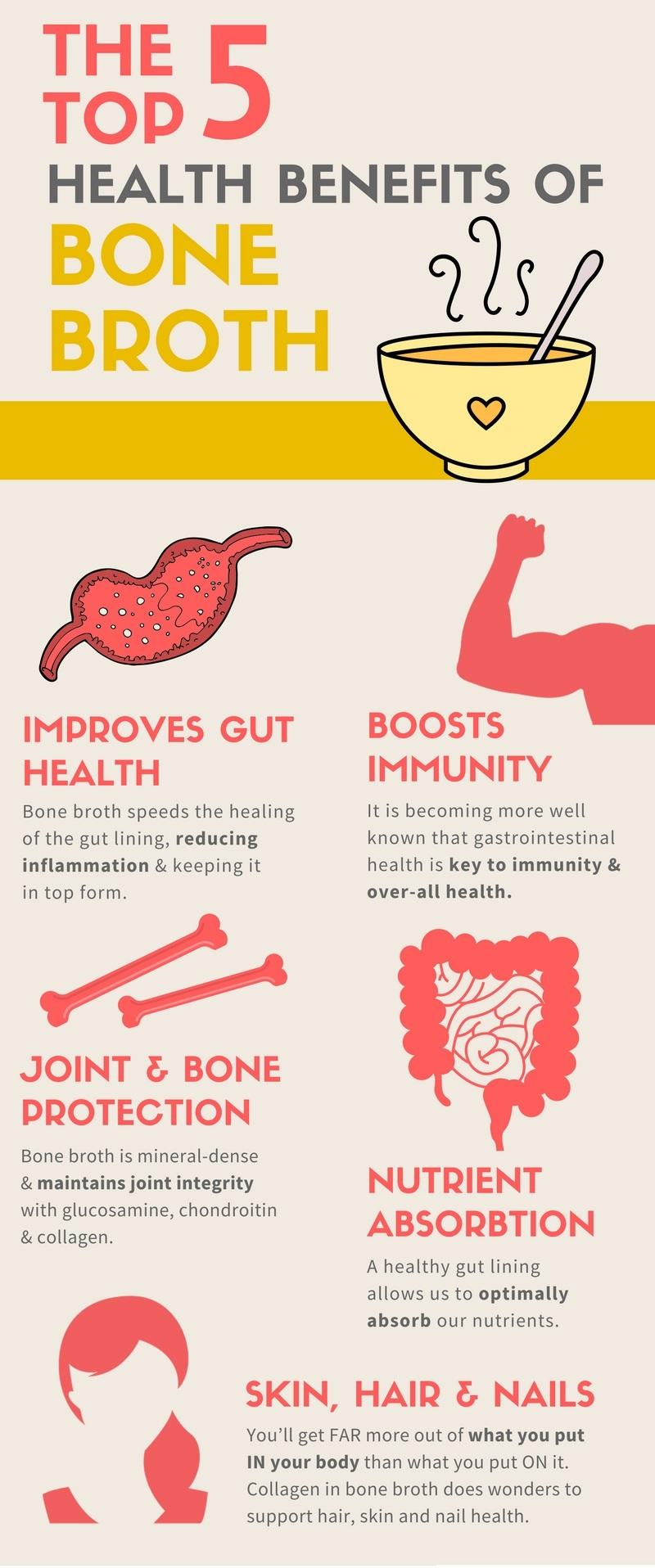 Health-Benefits-of-Bone-Broth-1.jpg