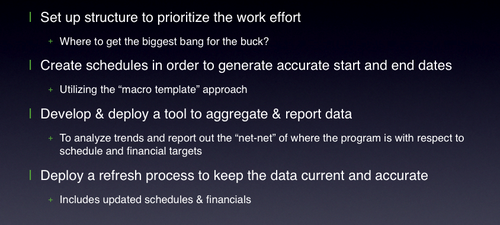CLI Program implementation plan