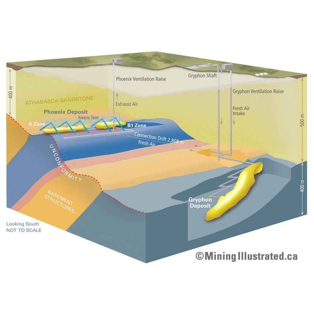 Uranium Deposit development plan.jpg