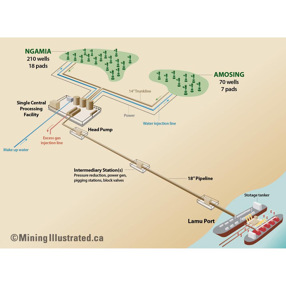 Oil field site plan layout.jpg