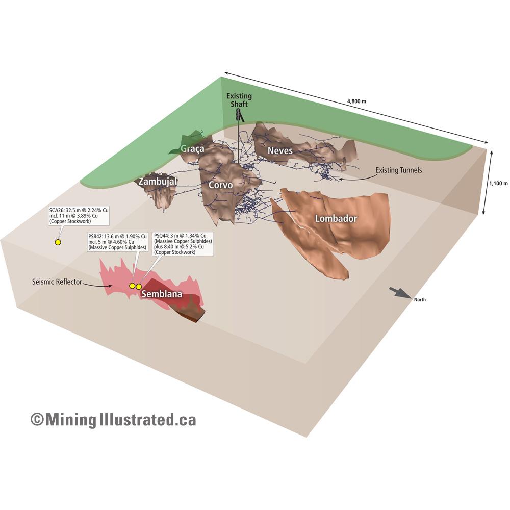 Neves Corvo mining plan 3D diagram.jpg