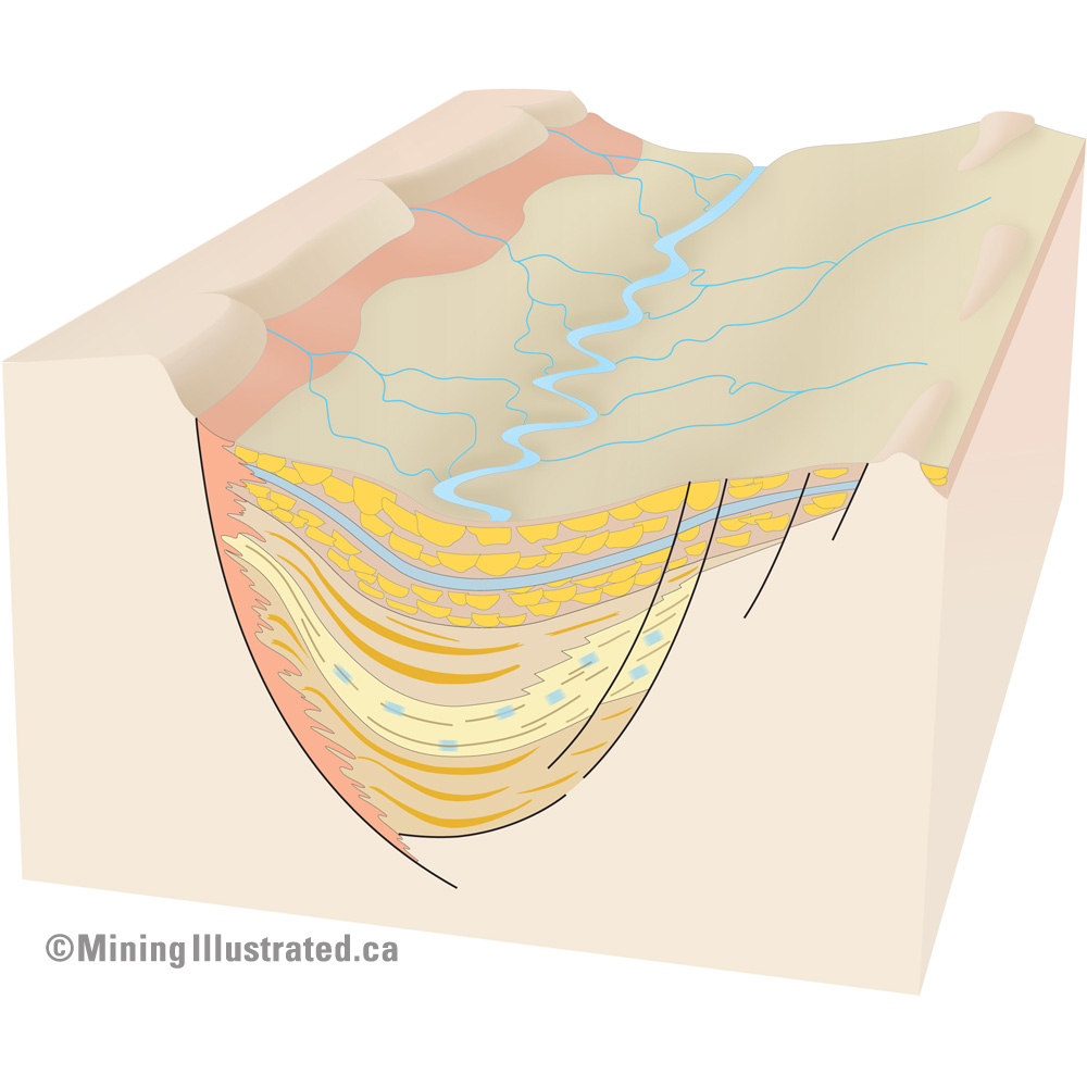 3D cross section of oil deposit formation.jpg