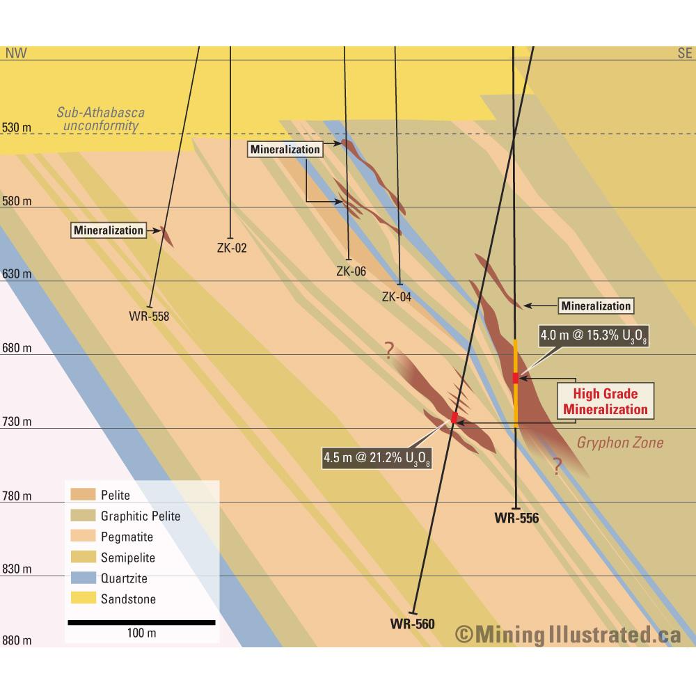 Geological cross-section Uranium.jpg