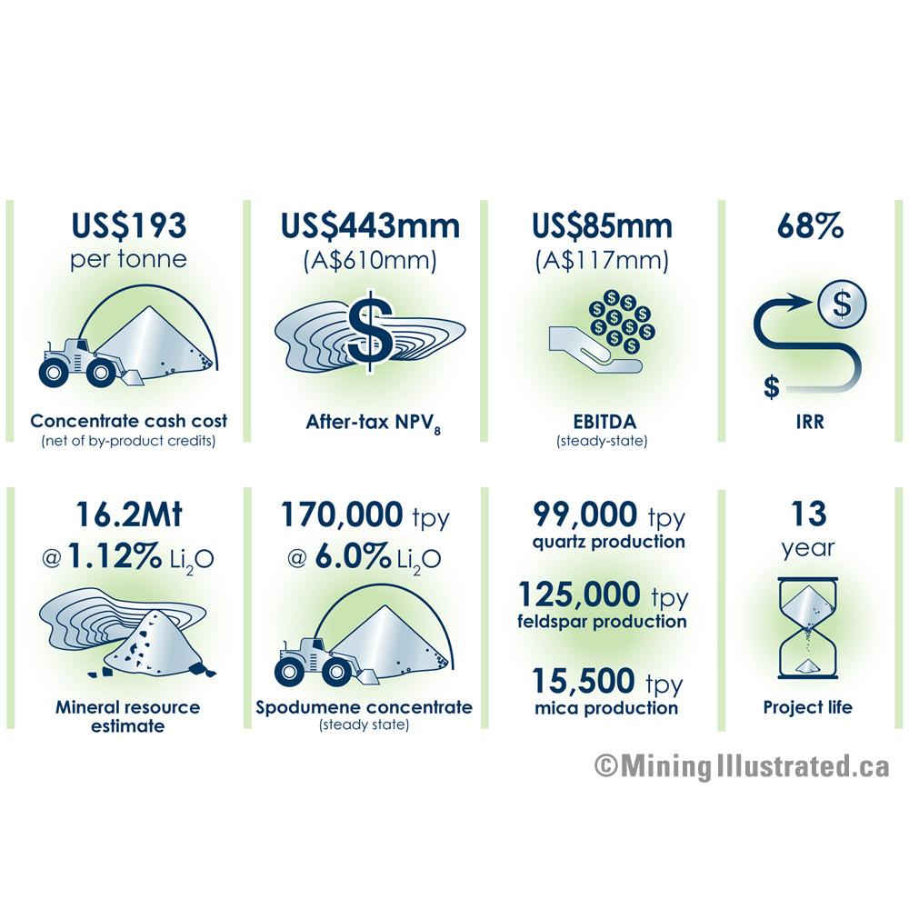 Mining metric infographic.jpg