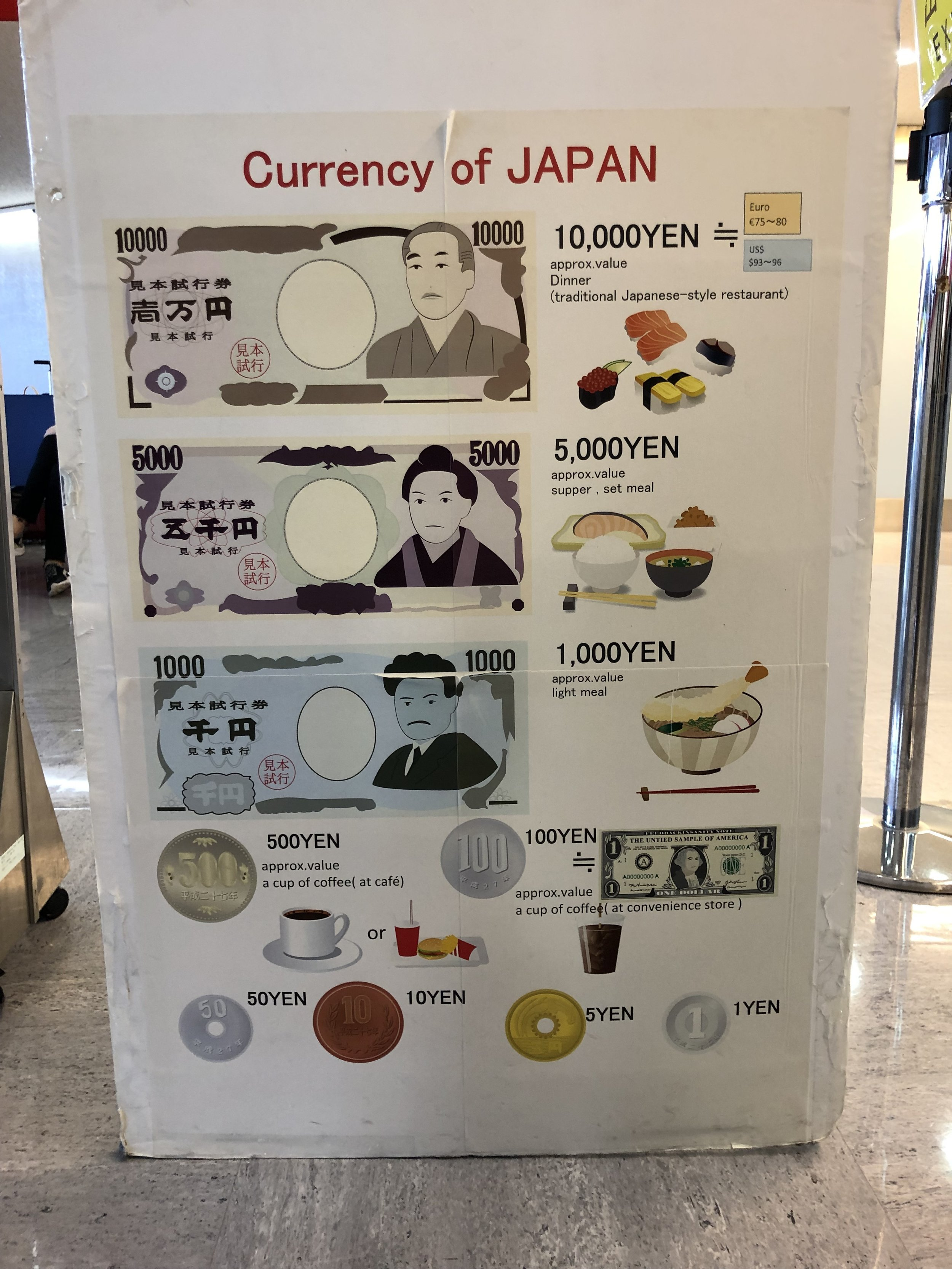 For those unfamiliar with Japanese currency, here's a cool breakdown picture I saw!