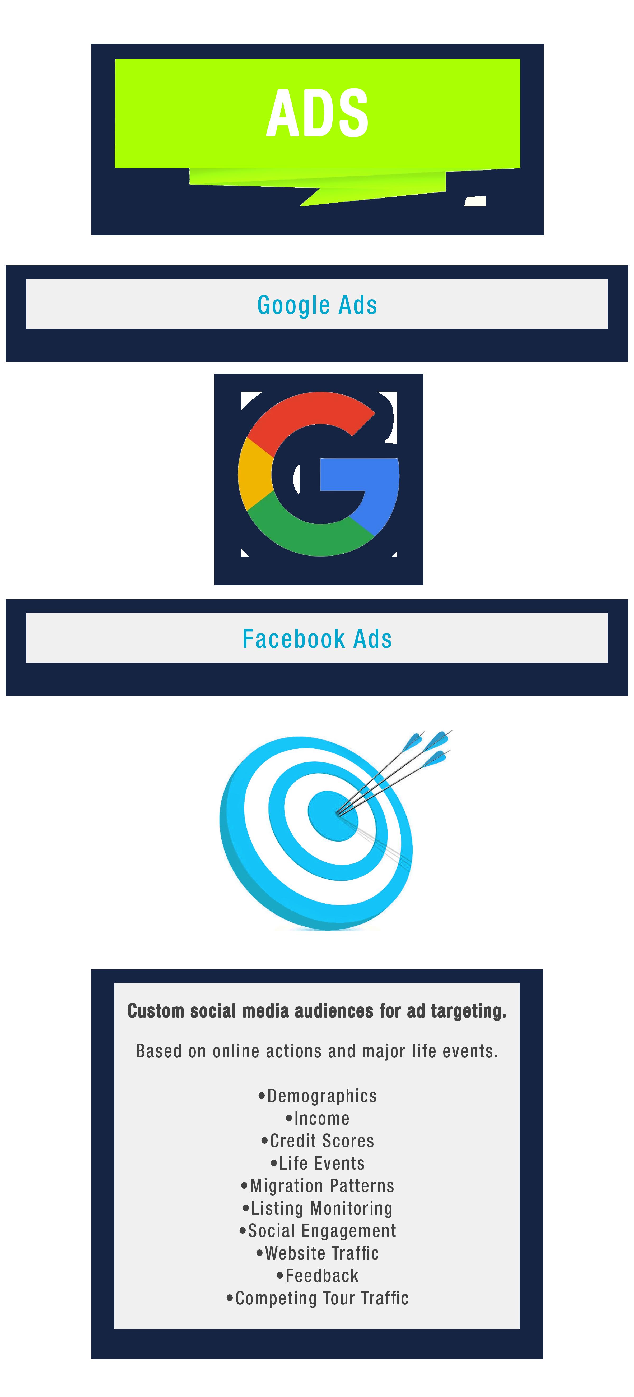 LP - Marketing - Ads.png